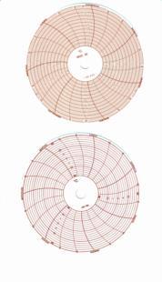 dischi-diagrammali-termoregistratori